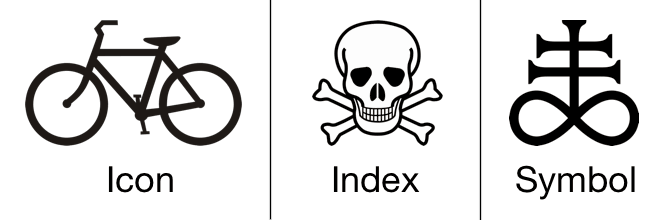 Icon Index, and Symbol