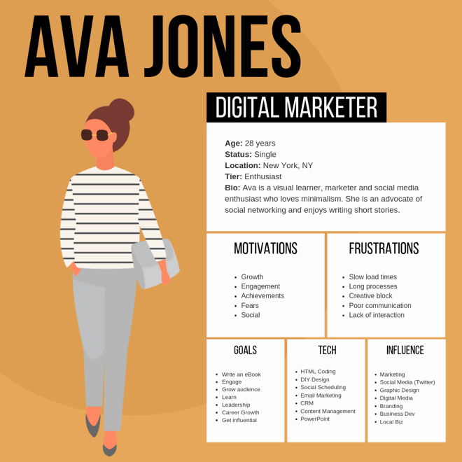 User persona for Ava Jones